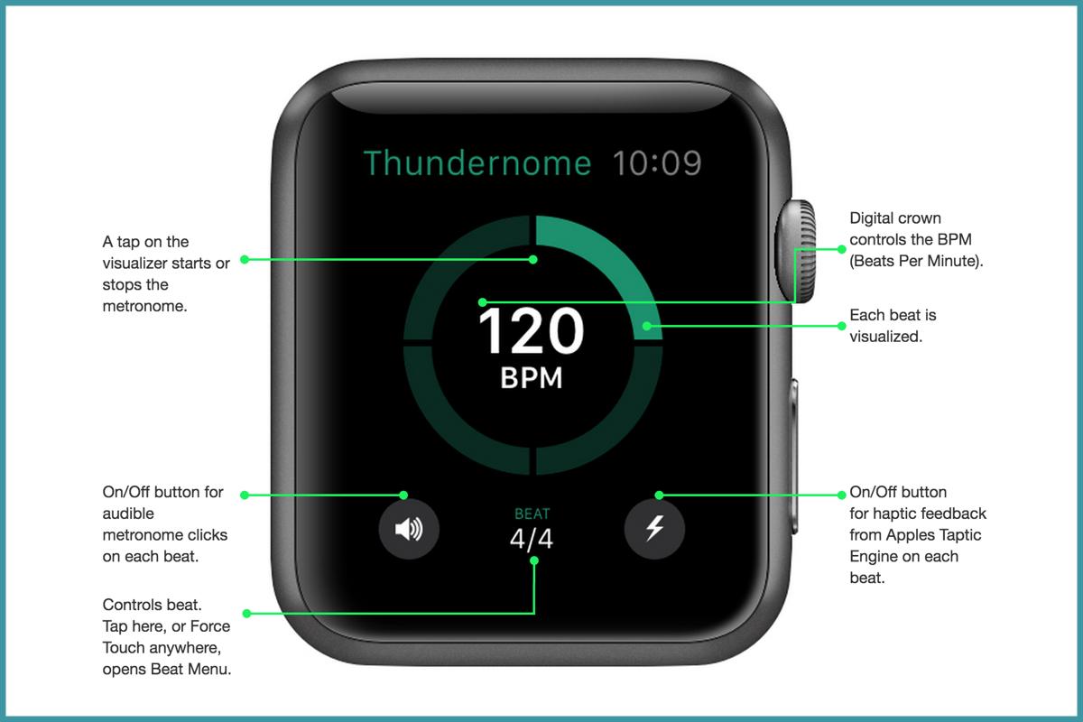 Thundernome3b